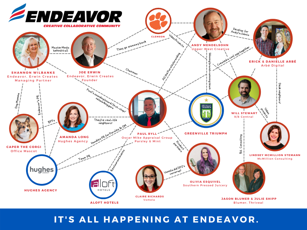 Collaborations happen daily at Endeavor, a creative coworking space in the heart of downtown Greenville. This web untangles the business relationships born out of Endeaovr.